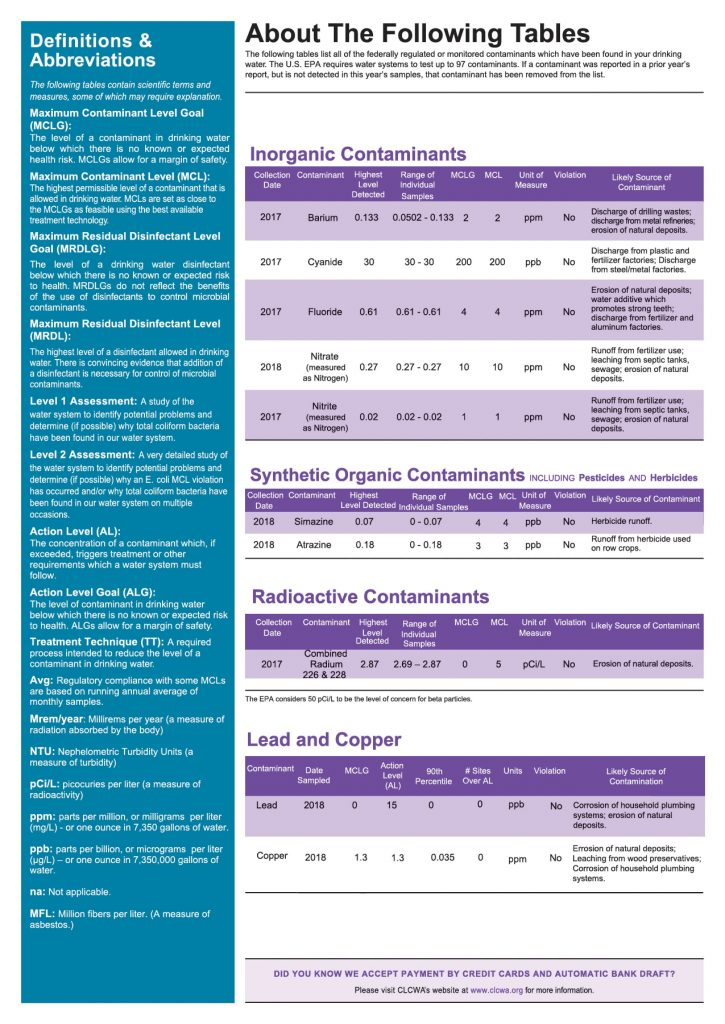 WCID #161 Annual Consumer Confidence Report - Page 2